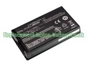 A32-C90 Battery, Asus A32-C90 C90L891 C90 C90a C90s Series Replacement Laptop Battery 6-Cell