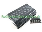 Asus A42-T12, NBP8A88, 15G10N373910 Series Battery 14.8V 8-Cell