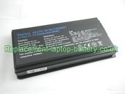 Asus A32-F5, F5, F5N, F5R, X50R, X50 Series Replacement Laptop Battery