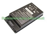 Replacement Laptop Battery for  4800mAh TWINHEAD K15 SCUD, 23+050620+03,