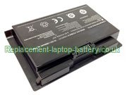 Replacement Laptop Battery for  5900mAh SAGER NP9390, NP9380, NP9390-S, NP9380-S,