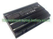 Replacement Laptop Battery for  82WH SAGER NP9772, NP9772-S,