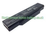 W130HUBAT-6 Battery, Clevo W130HUBAT-6, 6-87-W130S-4D7 replacement laptop battery