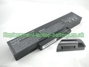 Dell BATEL80L6, Inspiron 1425, Inspiron 1427 Replacement Laptop Battery 6-Cell