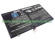 Fujitsu FPCBP410 FMVNBP230 FPB0304 Lifebook U574 Ultrabook Battery Replacement 14.8V