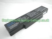 Replacement Laptop Battery for  4400mAh PHILIPS Freevents 15NB57, Freevents 15NB57 EAA-89,