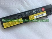 01AV415 Battery, Lenovo  FRU 01AV415 01AV414 ASM SB10K97572  ThinkPad E570 E570c E575 Replacement Laptop Battery 82