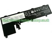 00HW044 Battery, Lenovo 00HW044 SB10J78992 ThinkPad Yoga 11e Replacement Laptop Battery