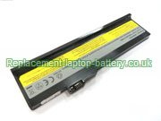 Lenovo L08S4X03, IdeaPad U110 Series Replacement Laptop Battery