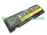 Lenovo FRU 42T4845 ASM 42T4844 ThinkPad T420s Series Replacement Laptop Battery 66+