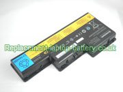 Lenovo 42T4556, 42T4557, 42T4558, 42T4559, ThinkPad W700 Series Battery