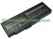 Mitac BP-8089 MiNote 8089P, 8389 8889 EasyNote E1, E3, E5, E6, MIT-NYN0Z Replacement Laptop Battery